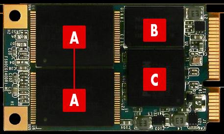 anatomia unui SSD
